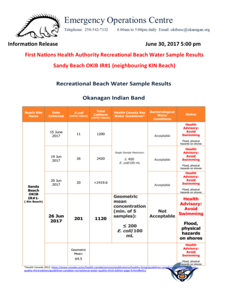 Eoc Information Release June 30 2017 Fnha Sandy Kin Beach Results