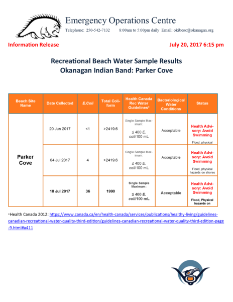 Okib Eoc Information Release July 20 2017 Parker Cove Water Test Results